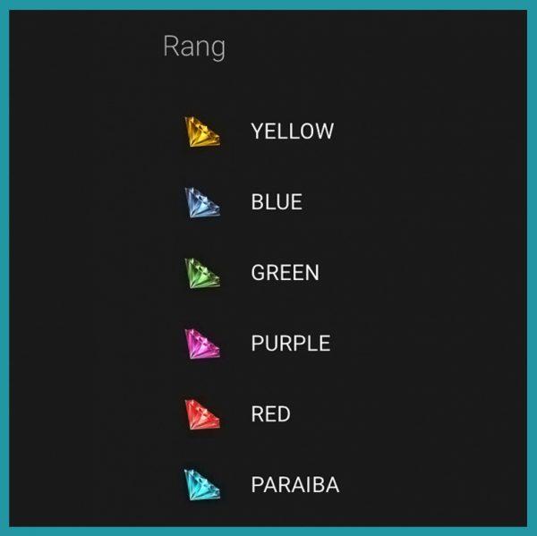 RANG Paraiba
